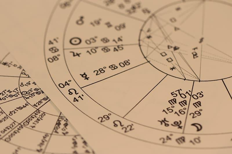 astrology divination chart